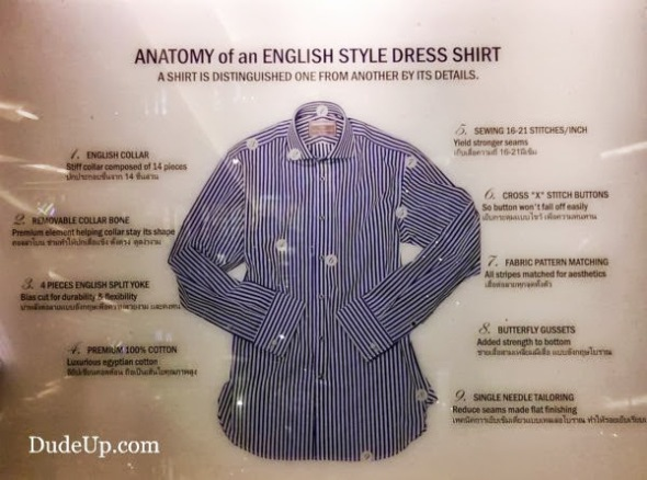 meticulous-anatomy-of-shirt